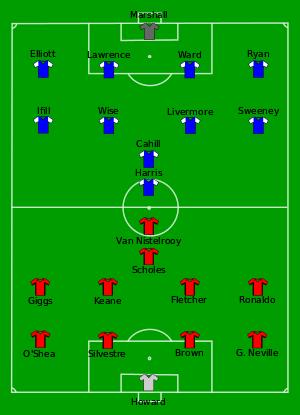 2004 Fa Cup Final Wikipedia Manchester United 2004 2005 4 4 2 Football In 2020 Manchester United Line Up Manchester United Fa Cup Manchester United Champions League