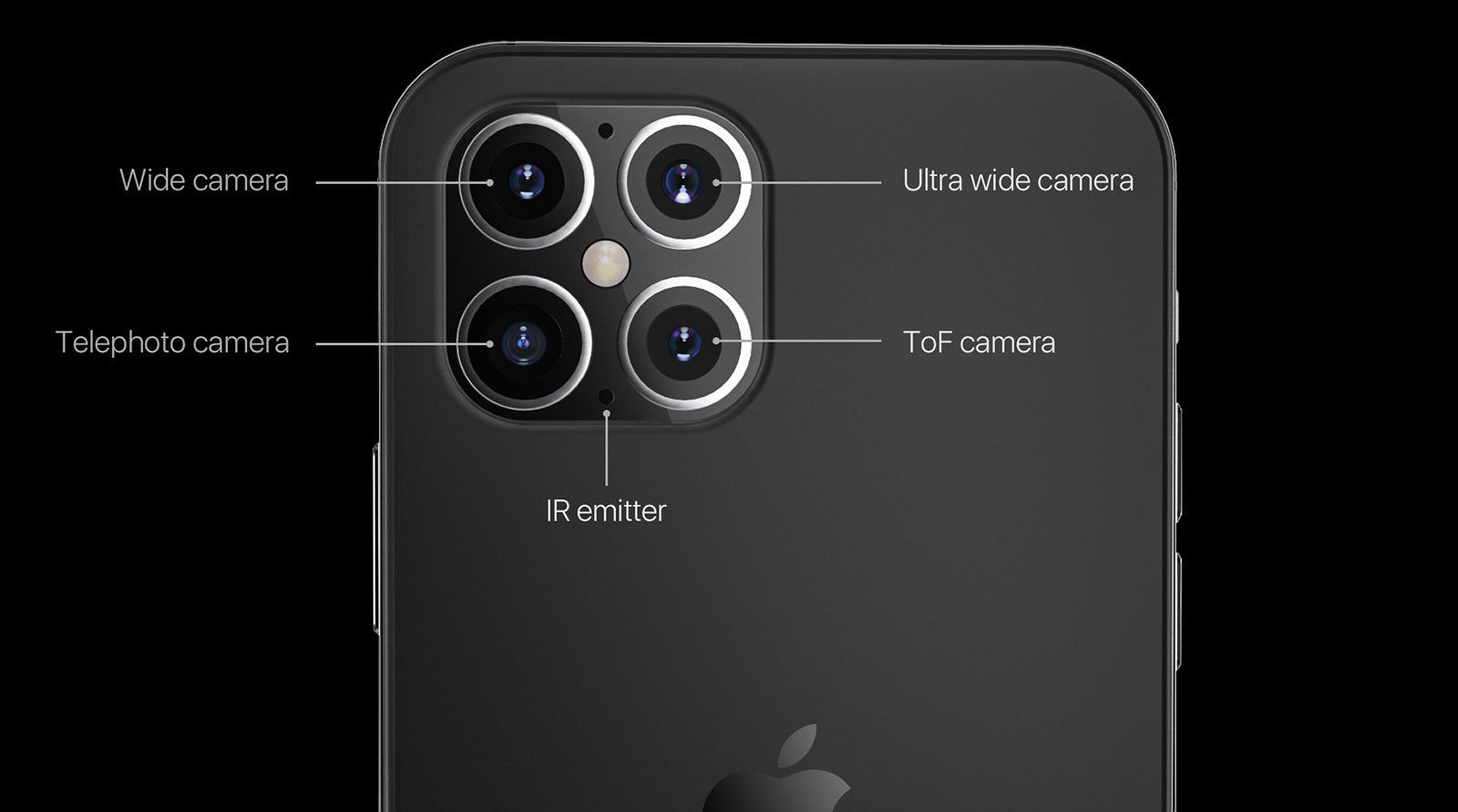Apple Iphone 12 Design Leaks No Display Notch And Four Lens Rear Camera Rumors Could Be Fake In 2020 Apple Iphone Iphone Apple Smartphone