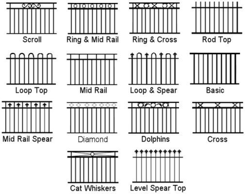 we manufacture and sell wrought iron fence and aluminum fencing