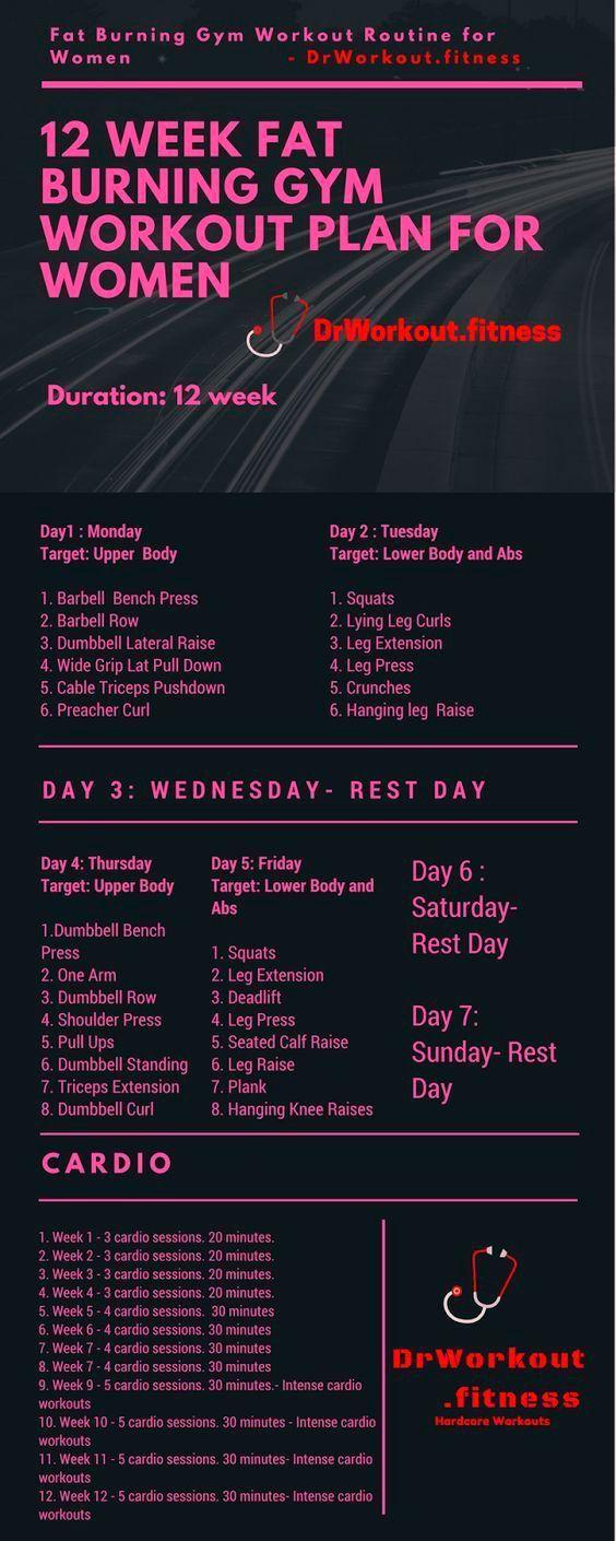 Workout Plan for Women #workout #women #fatburning #fitness ...