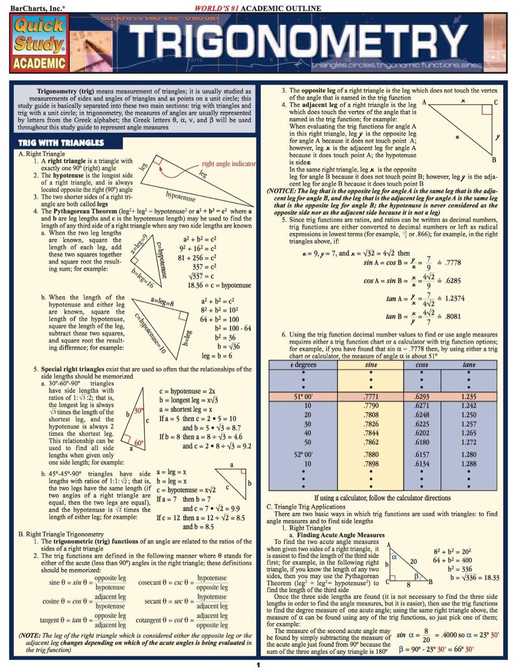 Trigonometry Study Guide Ebook Rental