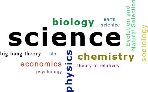 The Meaning Of Science Its History And Branches Tutorz Com Meaning Of Science Science Scientific Method