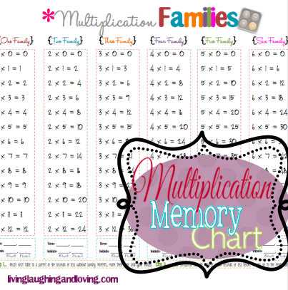 Multiplication Memory Chart Free Printable... option for parents to initial when the student can recite each table.