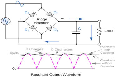 Bridge Rectifier Functionality It's Advantages and