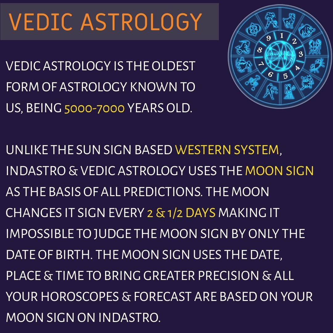 Vedic astrology software reviews