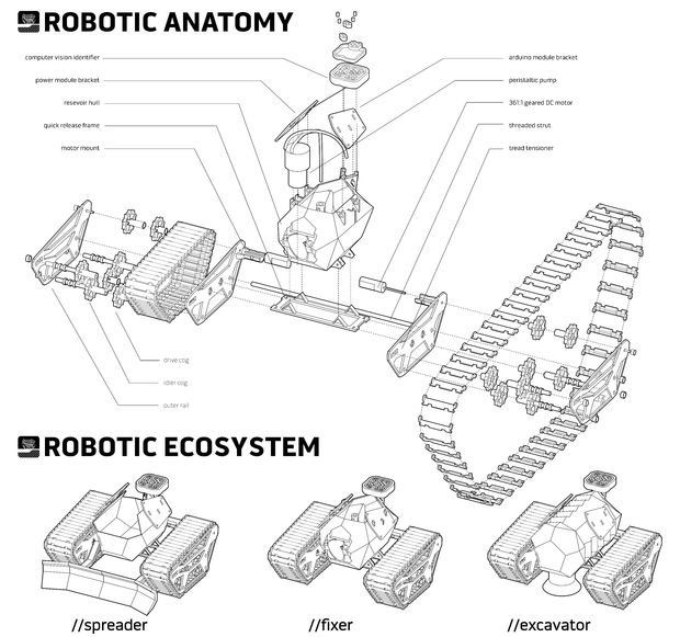 The Swarmscapers: Students Create 3D Printing Robots