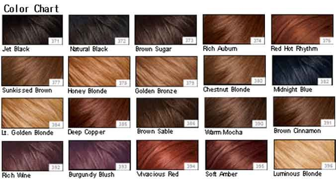 LOreal FeriaS  Hair  Color  Chart  Hair    Hair