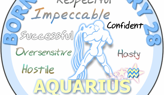 January 28 Aquarius Personality