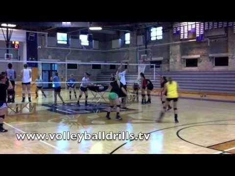 Allgemeine Lauf Bewegungserwarmung Volleyball