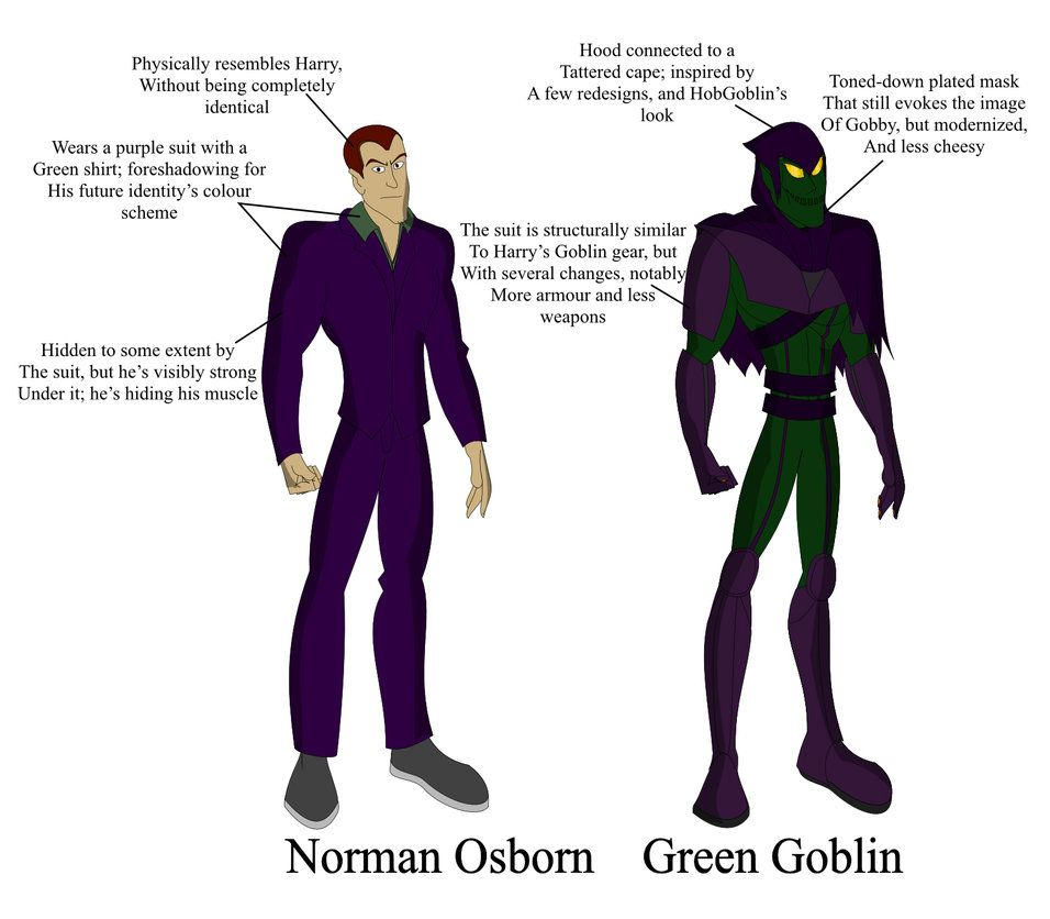 Http Lb Artwork Deviantart Com Art Green Goblin Osborn Evolution  # Muebles Nemesis