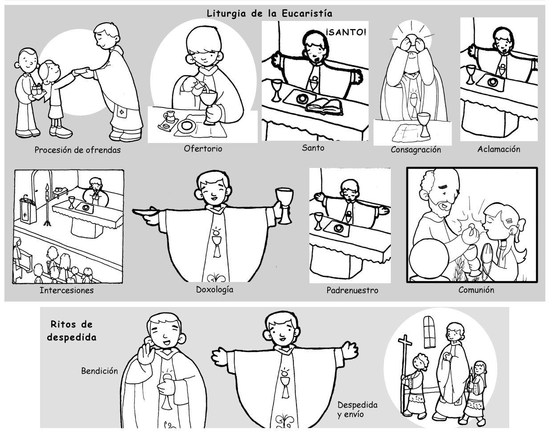Dibujos para catequesis las partes de la misa ii - Dibujos para la pared ...