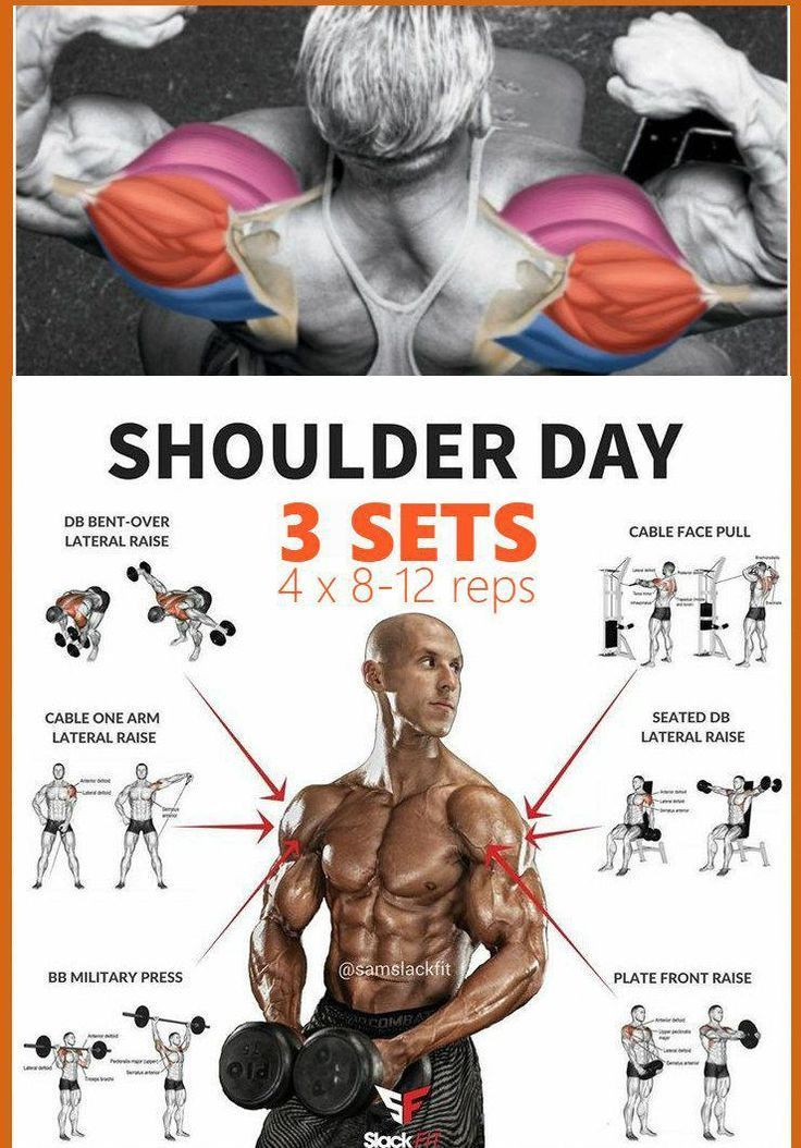 Double Phase Shoulder Width And Growth Workout Plan - #Double #formen #Growth #P...        Double Ph...