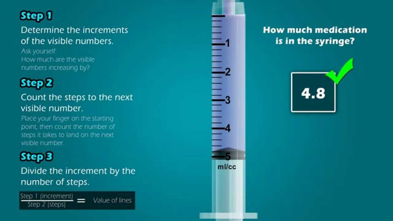 Learningtools Reading Syringes Nursing Student Tips Medical Math Syringe [ 720 x 1280 Pixel ]