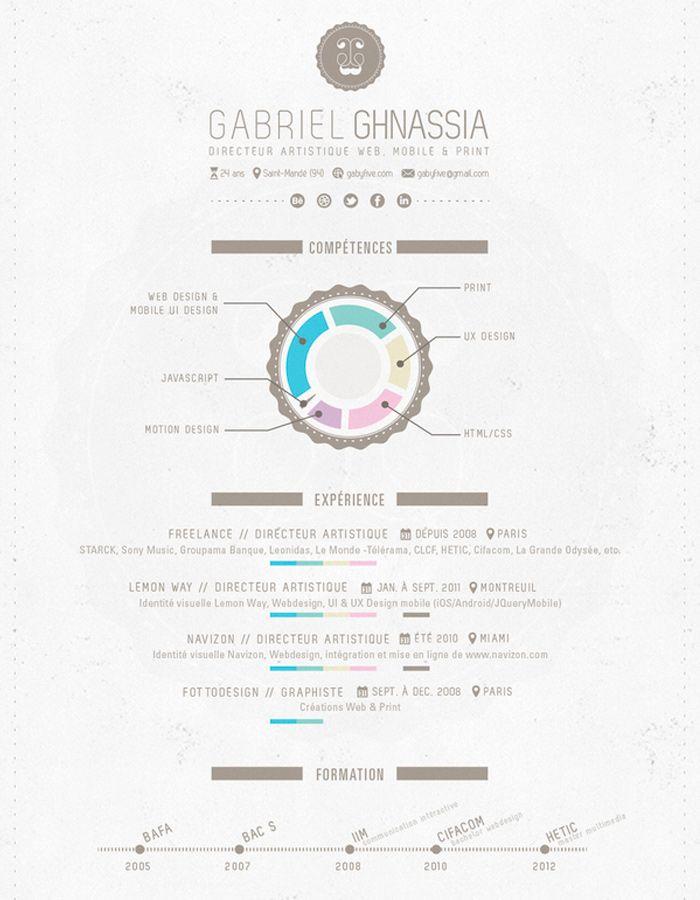 50 ejemplos de curriculums originales | Infografías | Pinterest ...