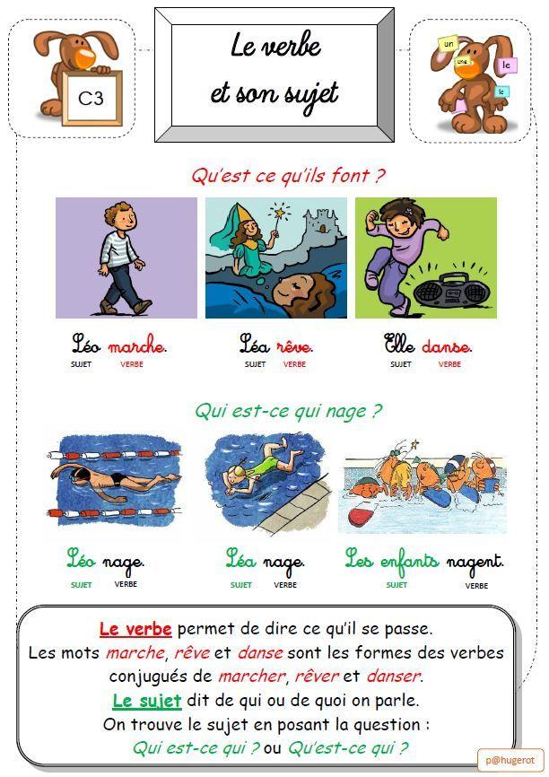 Le verbe et son sujet | Apprendre l'anglais, Exercice ce1 et La famille en anglais