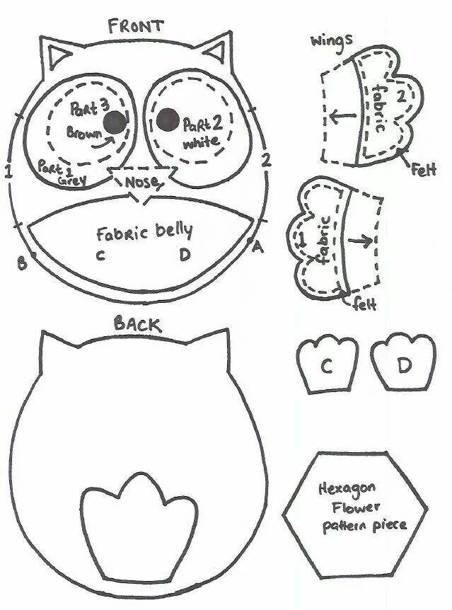 Movil de cuna   Bebe   Fieltro, Patrones y Costura