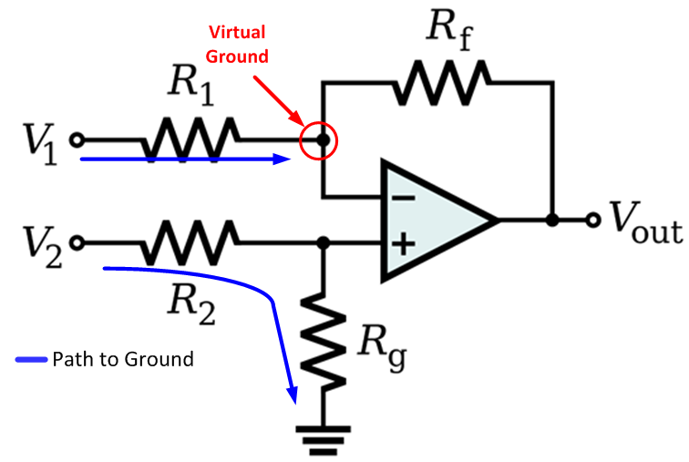 instrumentationamplifiers u202c is a type of differential amplifier that has been outfitted with