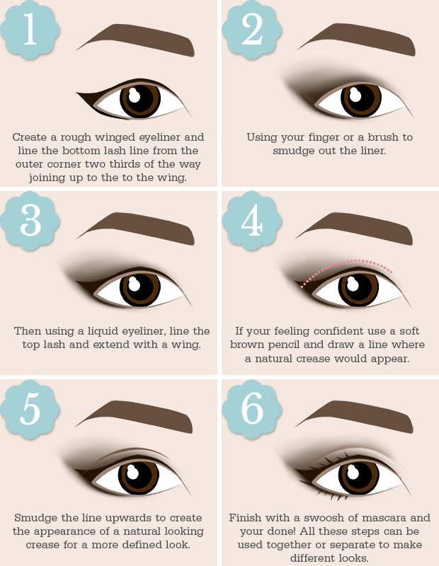 The Right Way To Apply Eyeliner For Your Eye Shape Eyes