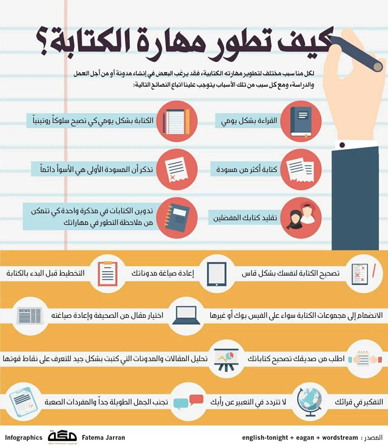 Pin By Menna Mohamed Saba On مذاكرة Life Skills Writing A Book Writing Skills