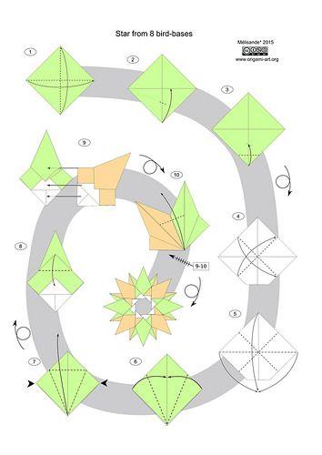 Bird-base star diagram | von Mélisande*