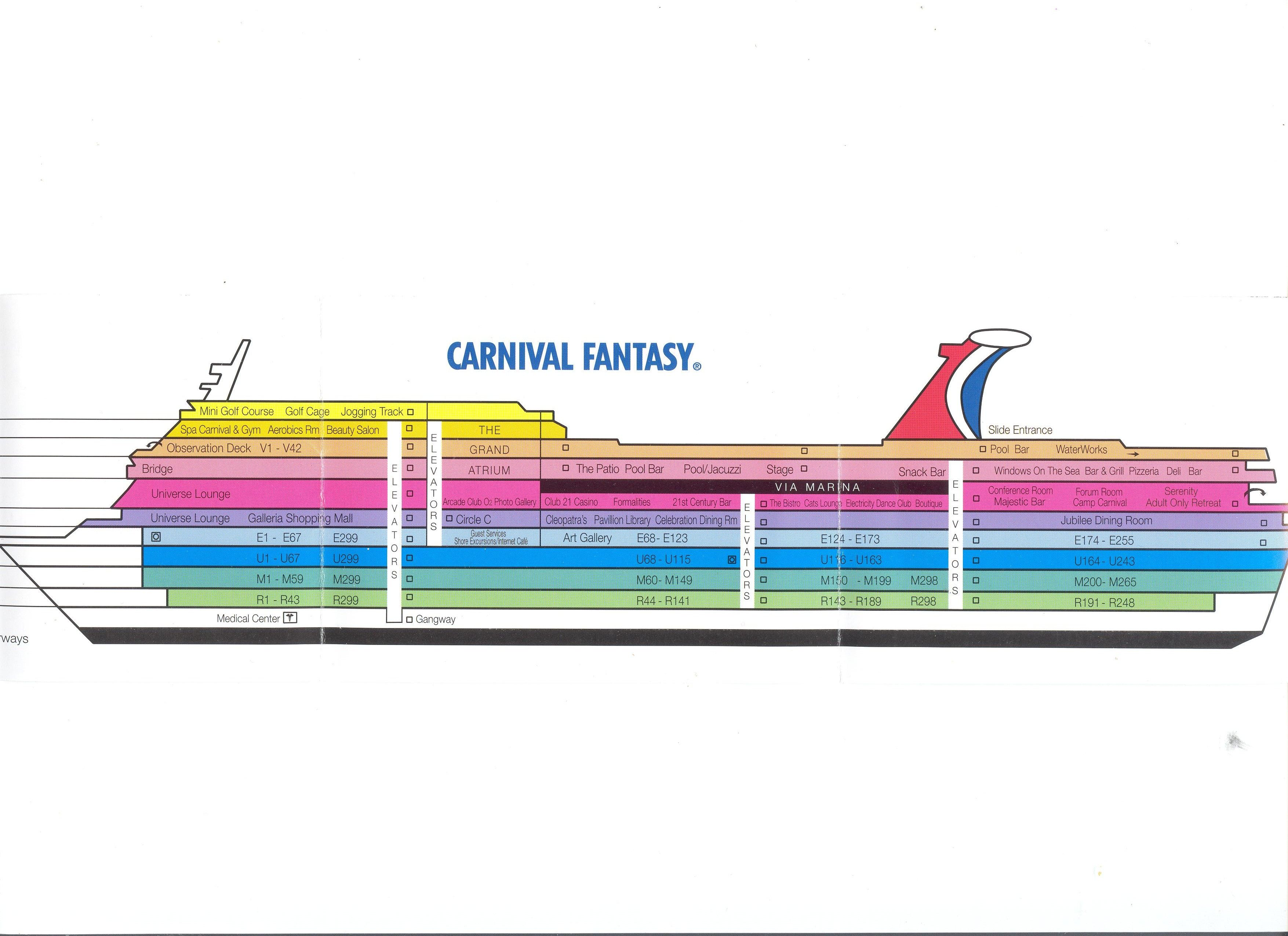Deck Plan For The Fantasy Carnival Cruising On Funships