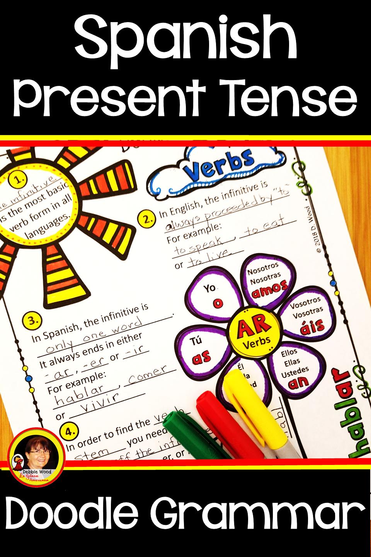 Spanish Present Tense Verbs Spanish Grammar Activities Spanish Grammar Present Tense Verbs [ 1440 x 960 Pixel ]
