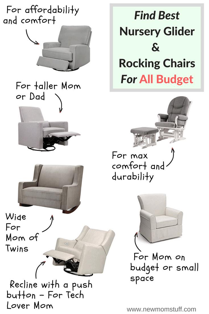 Best Breastfeeding Chair And Nursery Glider Nursery Glider