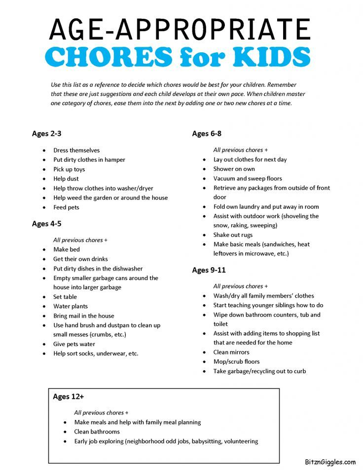 Image result for age appropriate chores | Kids Crafts & Play ...
