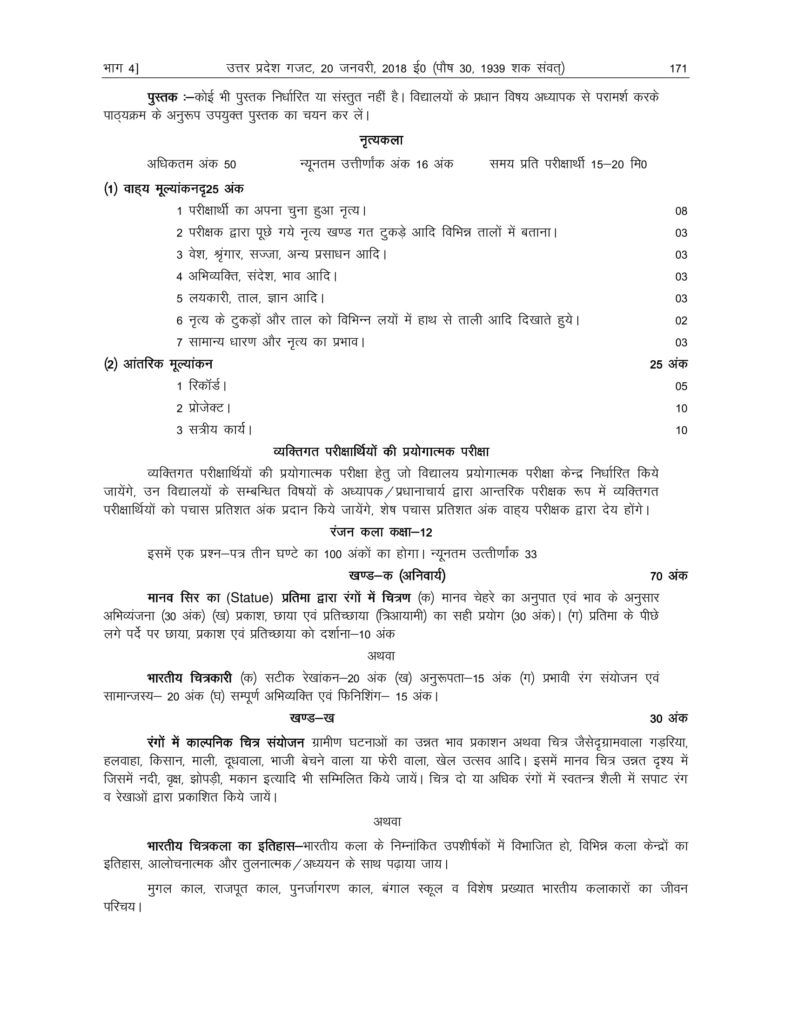UP Board Syllabus For Class 12 2018-19 Uttar Pradesh Board