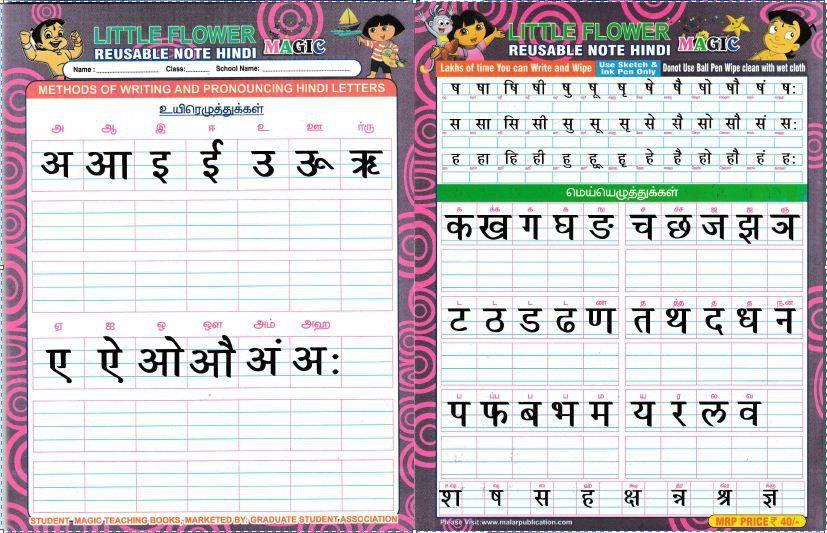 Alphabets Hindi To Abcd Abcd | Hindi alphabet, Alphabet ...