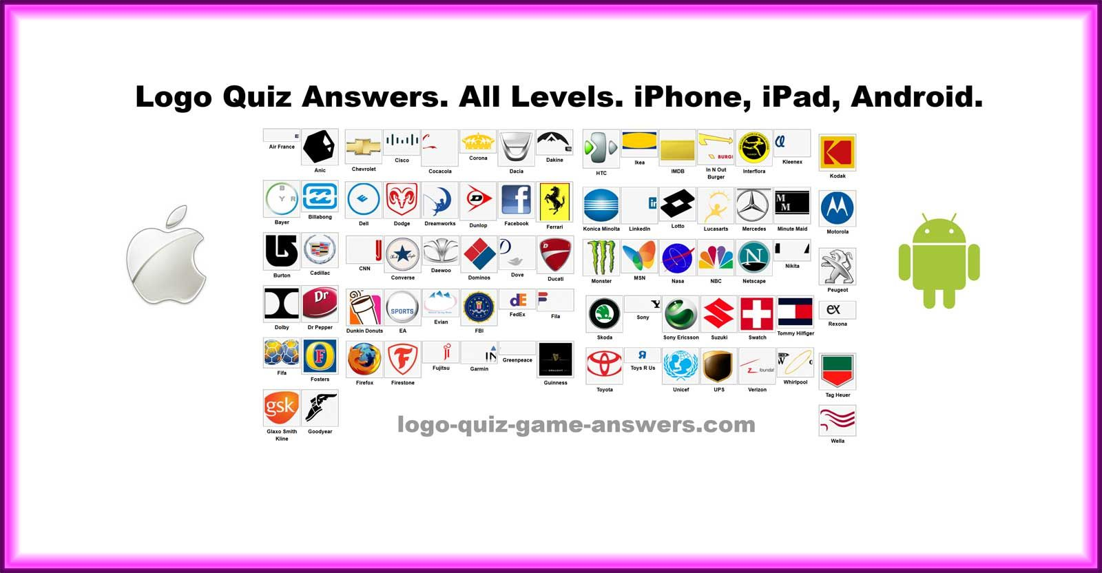 logo quiz answers level 3 HD Wallpapers Download Free logo ...
