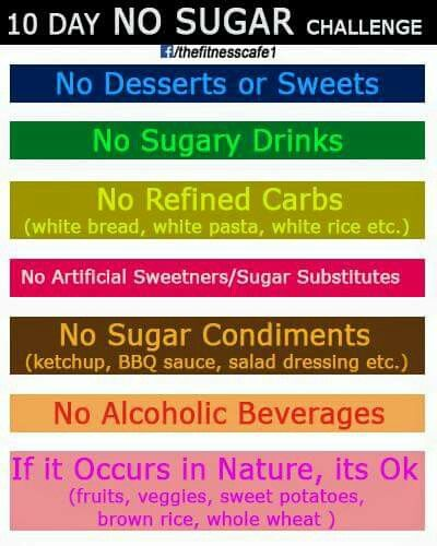 no alcohol no sugar diet