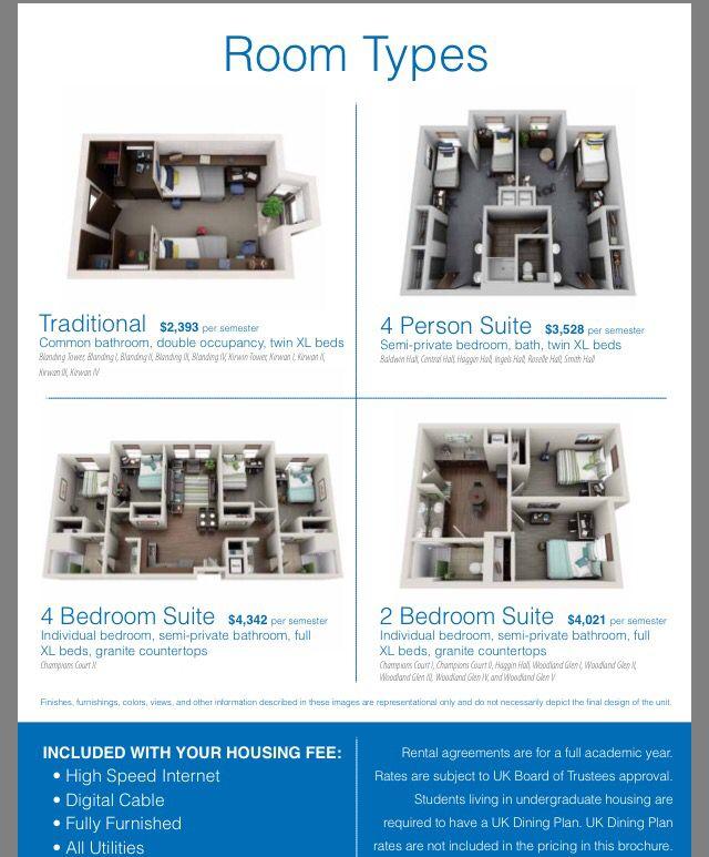 University Of Kentucky Room Types Bedroom Suite Twin Xl Bedding Room