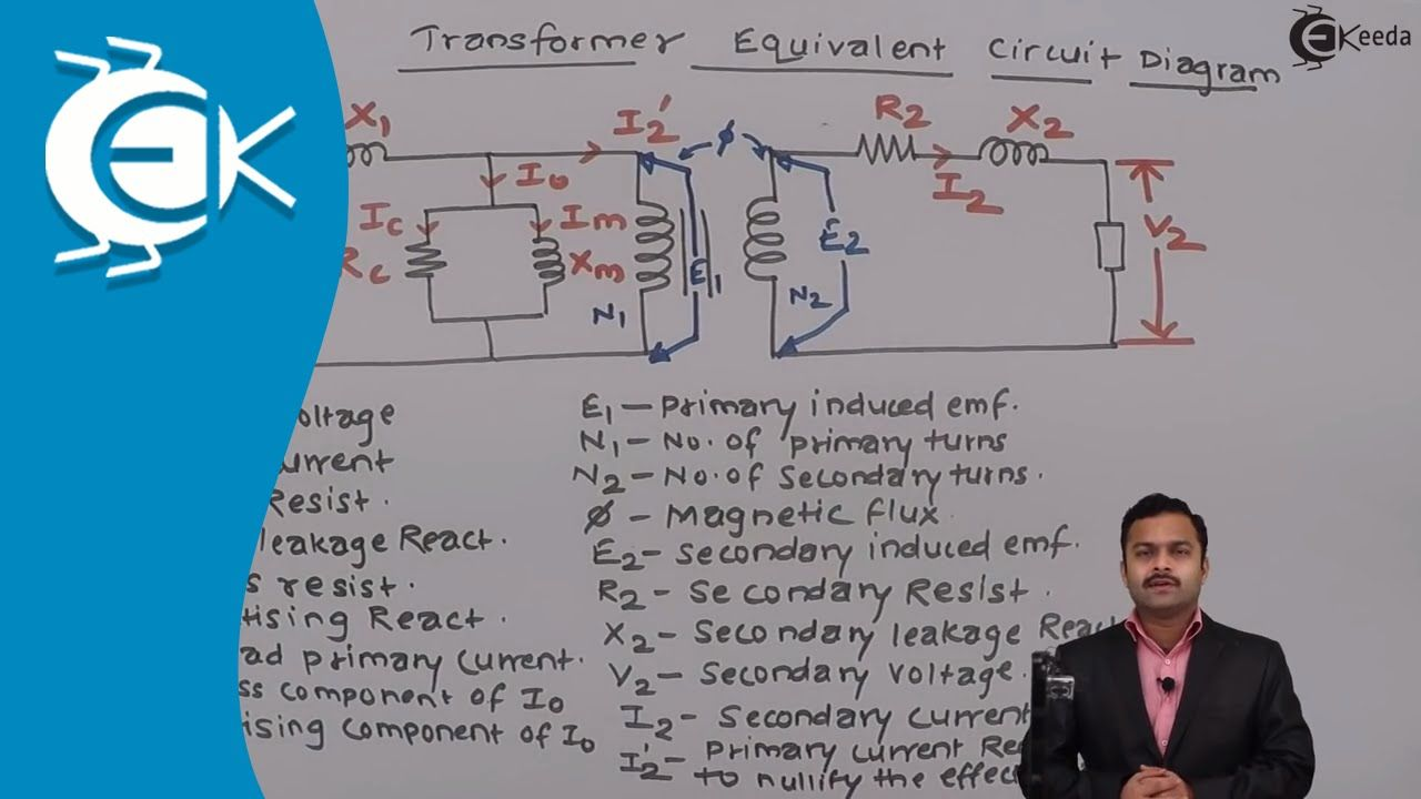 Phasor diagram of transformer for lagging and loading load three phasor diagram of transformer for lagging and loading load three phase circuits first year ccuart