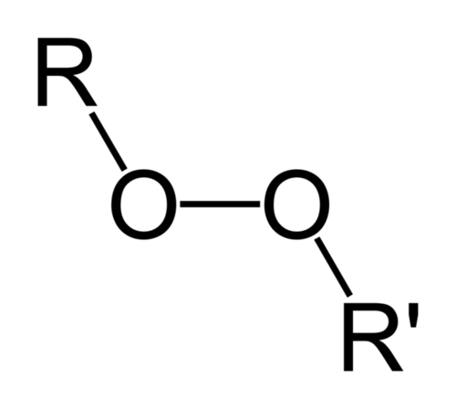 Review the Functional Groups in Organic Chemistry