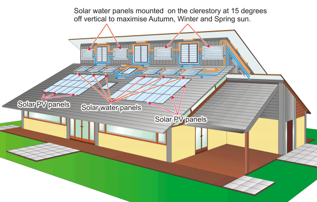 Pin By Martina Maldonado On Wc Casa In 2020 House Roof Solar House Plans Roof Design