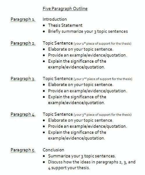Apa format argumentative essay outline