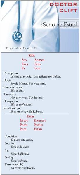 Aprende español callejeando por Madrid : ser y estar | Gramática ...