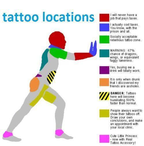 tattoo locations.