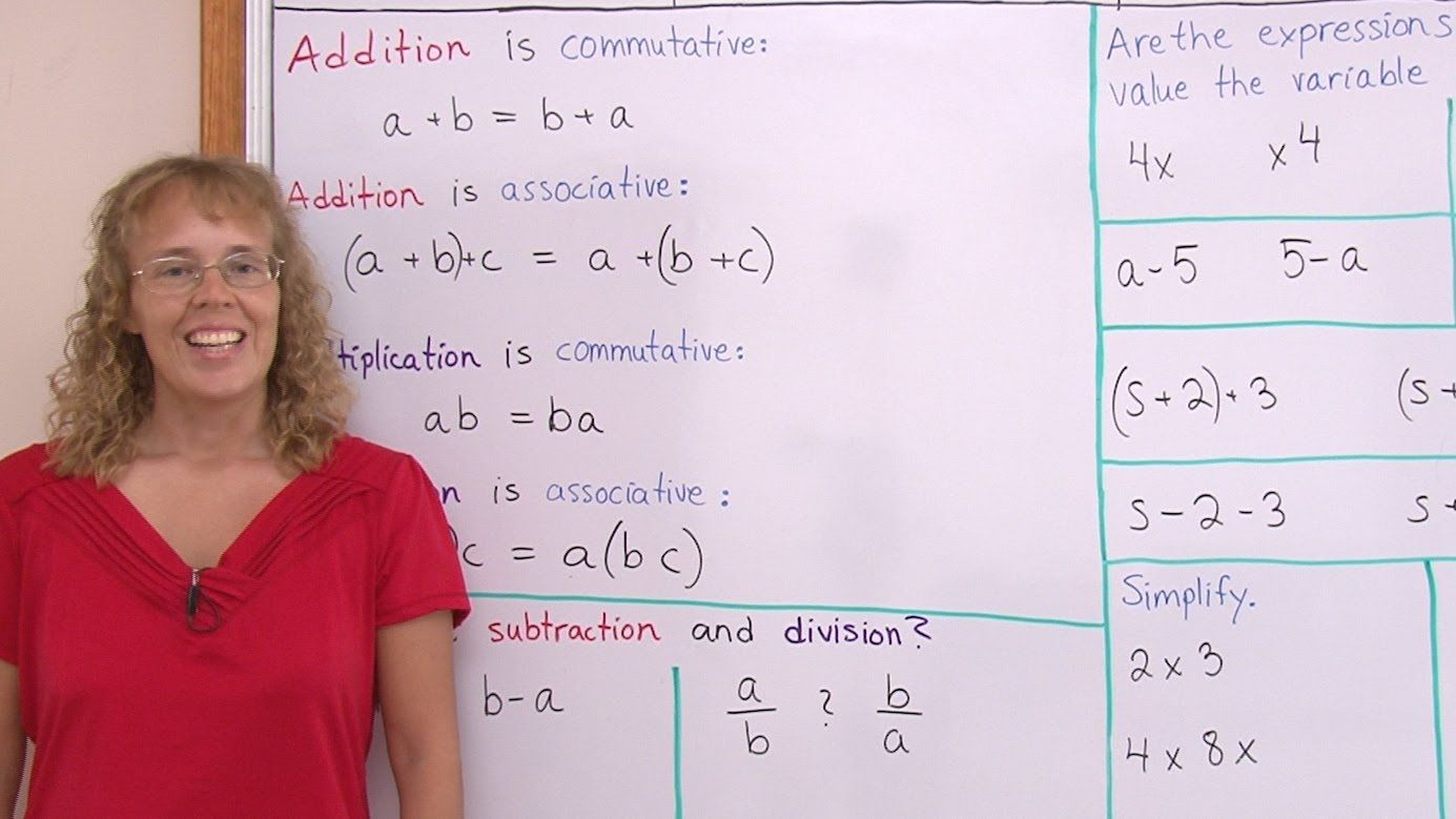 Commutative Amp Associative Properties Of Addition