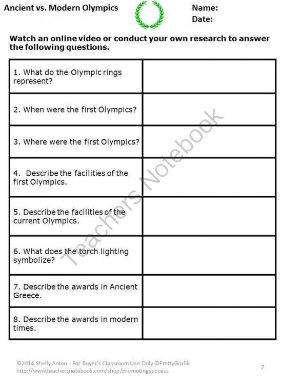 Ancient Greece Vs Modern Olympics Schoolgreece Pinterest