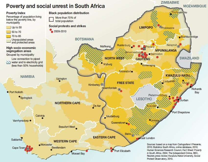 globalisation in south africa