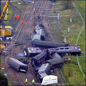 Train Crashes Dunya