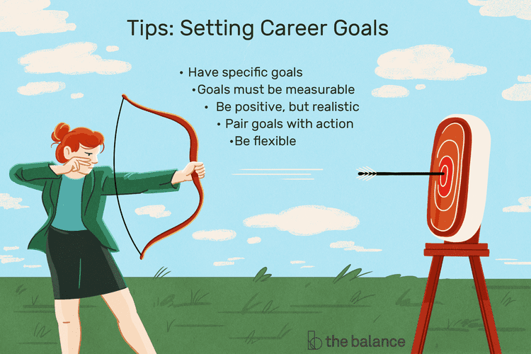 7 Ways to Set Short and Long Term Goals for Your Career