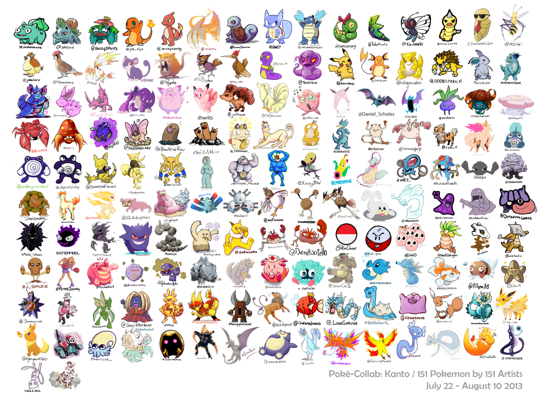 All 1st Generation Pokemons to Learn to Draw How to Draw Pokemon 151