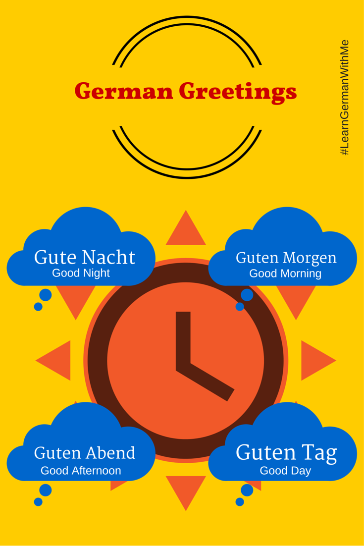Learn German With Me Basic German Greetings Guten Tag German