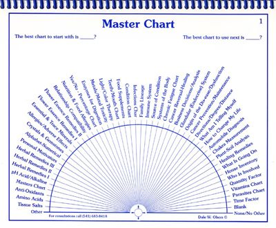 Pendulum charts pendulum charts pendulum instruction books pendulum