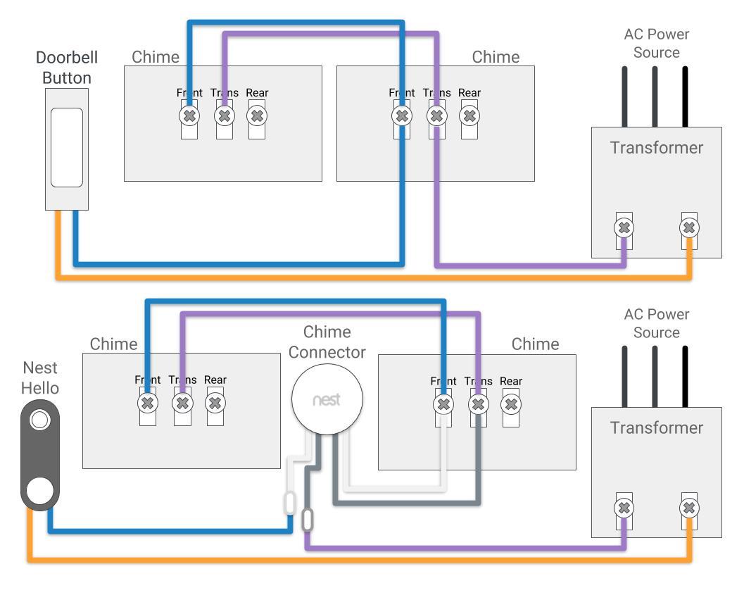 Nest Doorbell Wiring Diagram