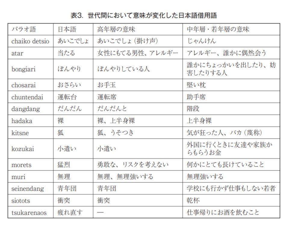 パラオ 日本 語