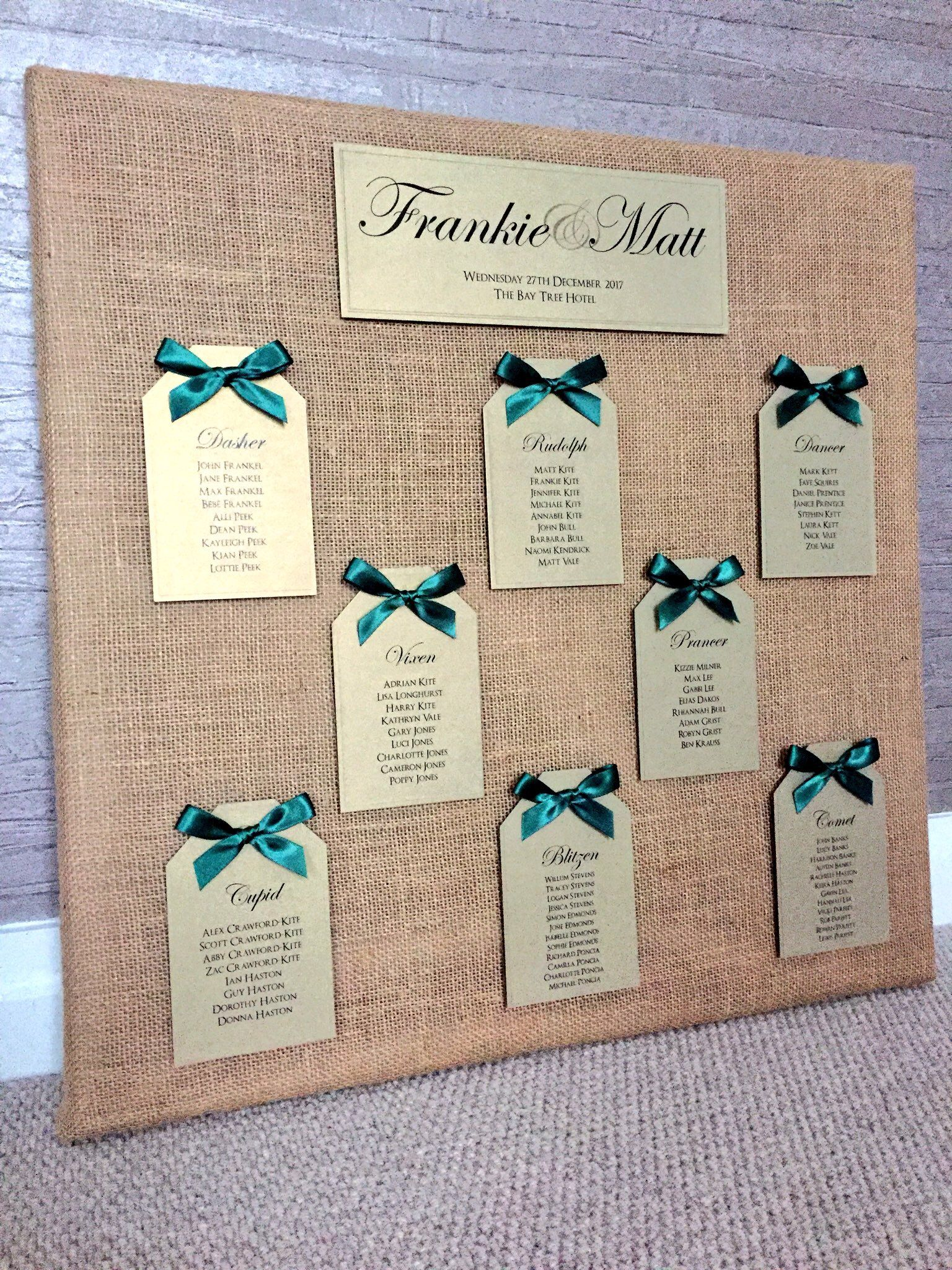 Vintage christmas gift tag table plan with hessian covered canvas complete with reindeer themed table names in gold hunter green
